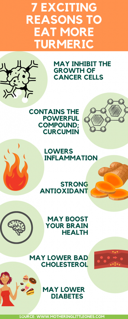 7 exciting reasons to eat more turmeric infographic