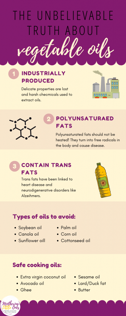 The unblievabel truth about vegetable oils infographic